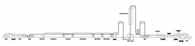 GFG High Speed Processing Line schematic